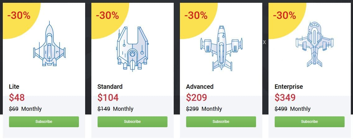 SerpStat Pricing - How much discount will you get?