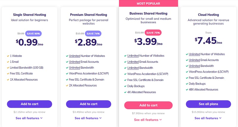 Hostinger Discounted Prices