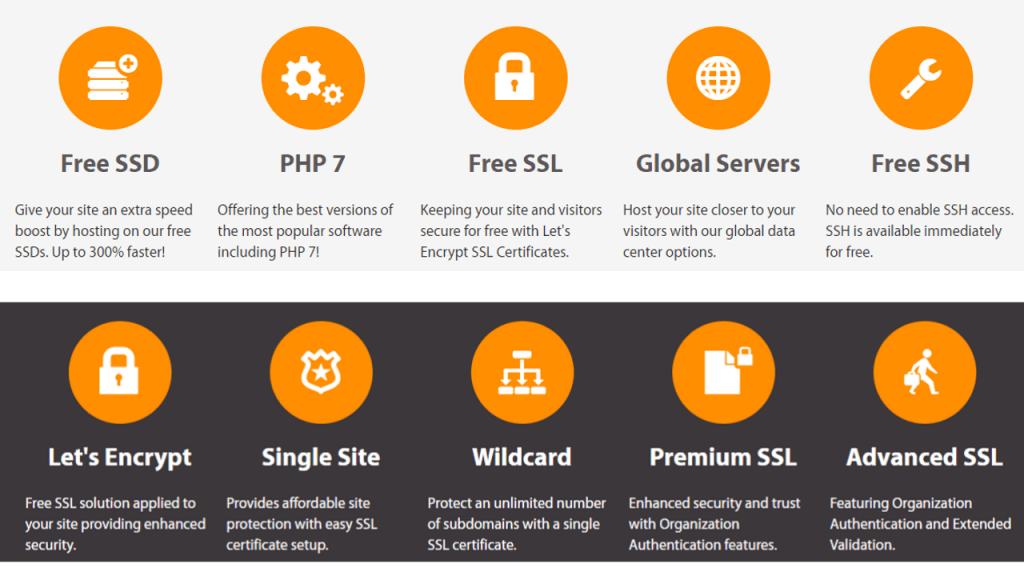 A2 Hosting Cyber Monday Deal: Feature of A2 Hosting