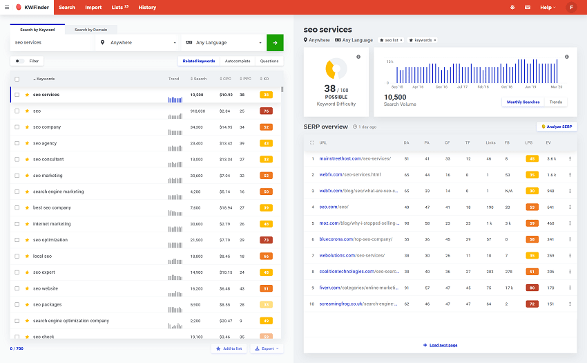 KWFinder - The Best Keyword Research Tool