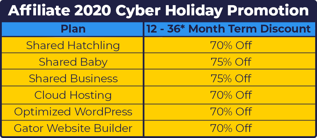 Hostgator Cyber Monday Deals!
